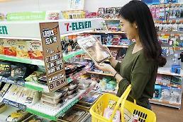 .韩便利店刷卡消费额再创新高 去年突破8万亿韩元大关.