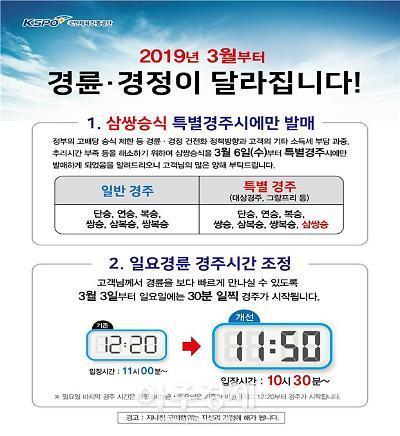 경륜경정 3월부터 삼쌍승식 특별경주시에만 발매