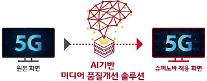 SKテレコム、半導体からメディアまで···AI「スーパーノバ」公開