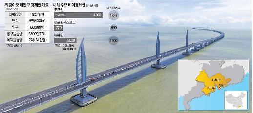 中, 중국판 실리콘밸리 웨강아오대만구 청사진  발표