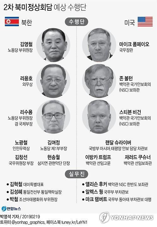 """[북미정상회담]""""북미 연락사무소 개설 논의""""...다단계 실무협상 가능성"""