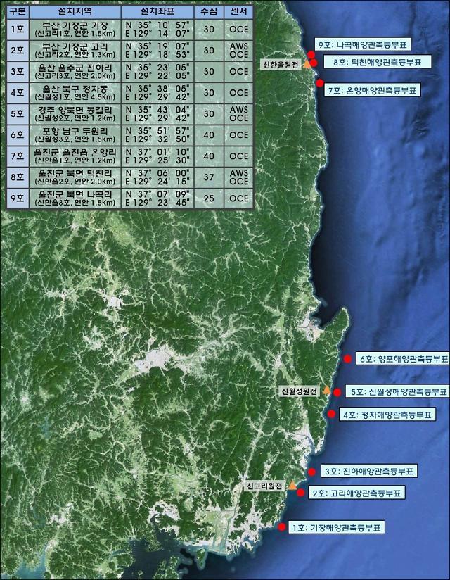 한수원, 원전 앞바다 해양환경정보 공유 확대