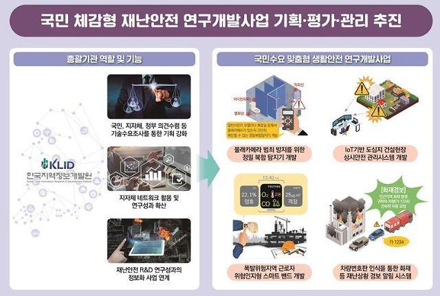 한국지역정보개발원, 재난안전 R&D 총괄기관 선정