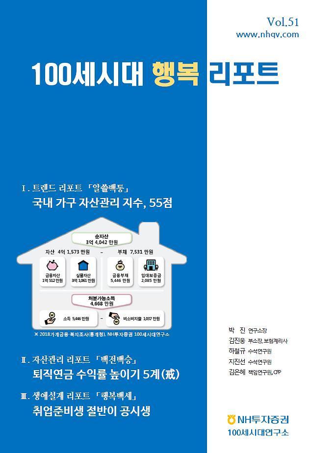 NH투자증권, '100세시대 행복리포트 51호' 발간