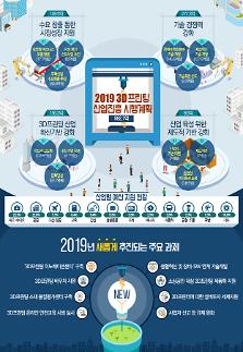 3D 프린팅 산업진흥에 올해 593억 투입…전년비 16.8% 증가