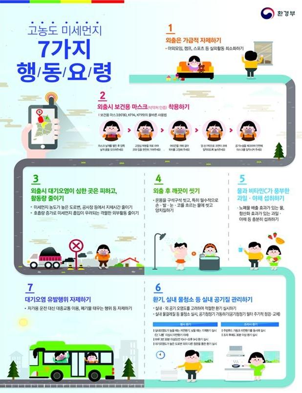 최악 미세먼지…서울 내일 2.5톤 이상 5등급 차량 운행 제한