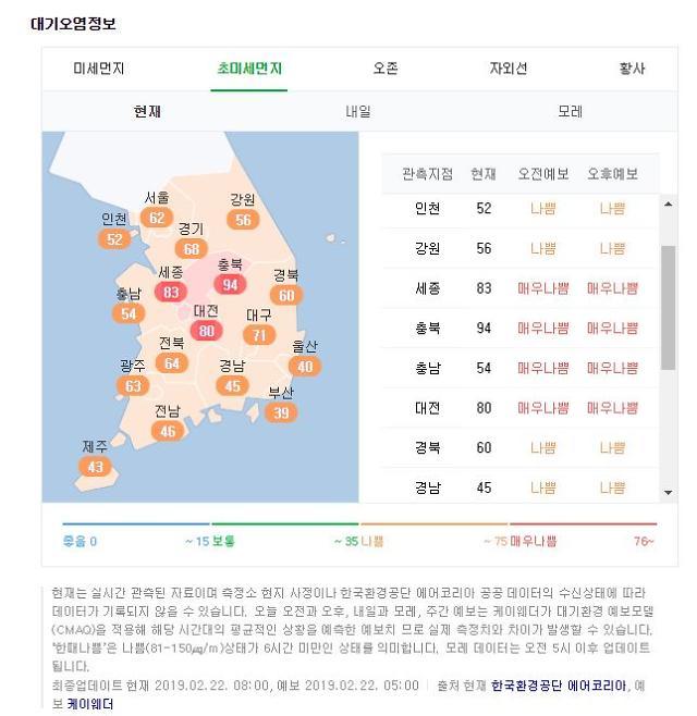 전국 미세먼지·초미세먼지 공습 주말까지…서울 공공기관 주차장도 폐쇄