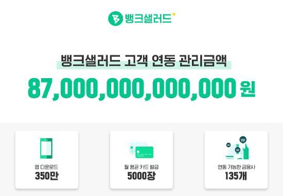"""뱅크샐러드 실사용자 50% 넘어...""""올해 1천만 다운로드 기대"""""""