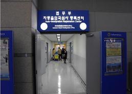 .韩国放宽外国人才就业签证标准.
