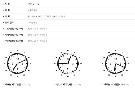24일 해뜨는 시간…서울 오전 7시 11분