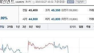 """진퇴양난 YG엔터테인먼트 주가 이틀째 하락 중…""""승리 자진 출두, 모든 수사 협조"""""""