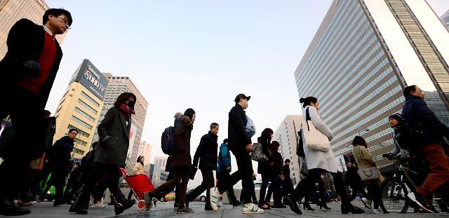2018年韩国人均工作时间1967小时
