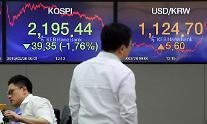 政府、米朝首脳会談決裂の金融市場への影響、限定的...「変動性拡大の可能性」