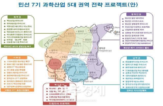 경북도, 권역별 경제현장 진단 및 정책조정회의 가져