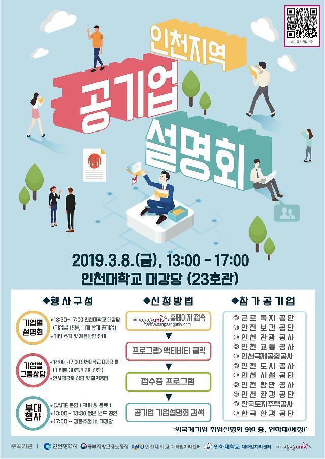 인천시, 청년대상'2019 인천지역 공기업설명회'개최