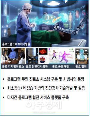 경북도, 과기부와 소통강화...경북만의 ICT/SW 융합신산업 집중 육성