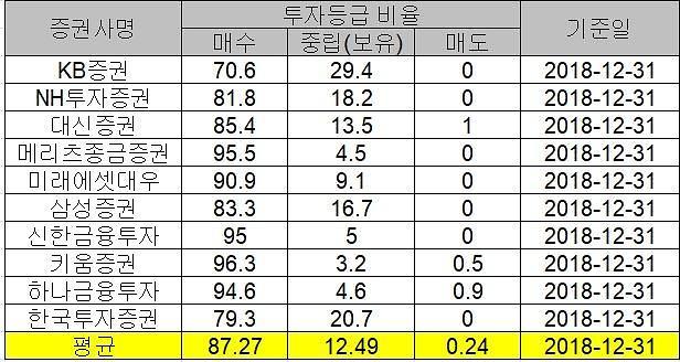 """박병대 전 신한금융 사외이사 취업논란 """"문제없다"""""""