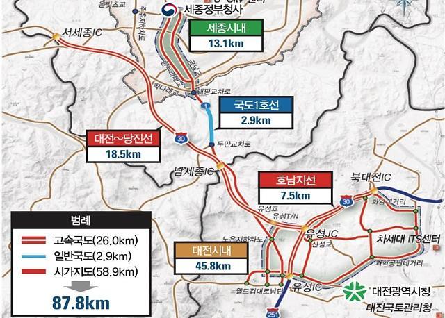 대전~세종 첨단도로 구간에 민간참여형 자율협력주행 리빙랩 조성