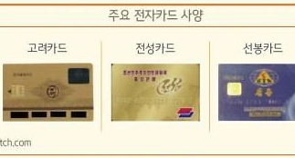 북한에서도 체크카드를 쓴다?