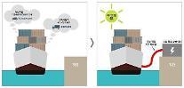 LS電線、「微細粉塵の低減効果」船舶用電力ケーブルの発売