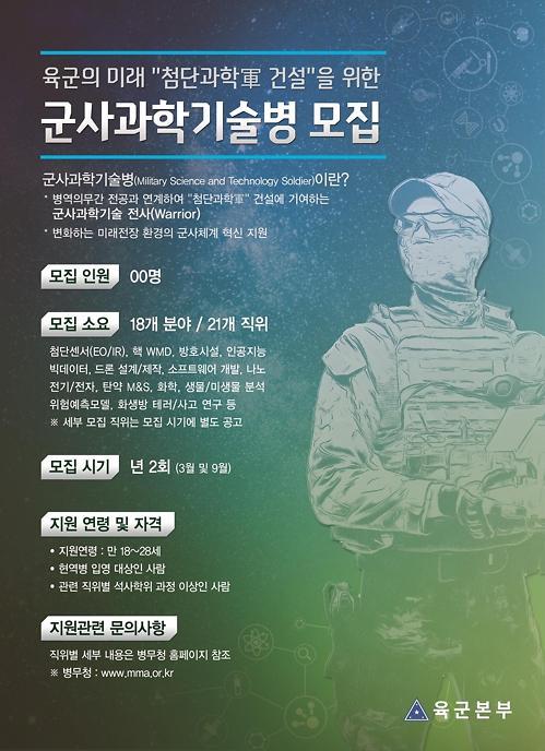 육군, AI·사이버·드론봇 분야 군사과학기술병 첫 모집