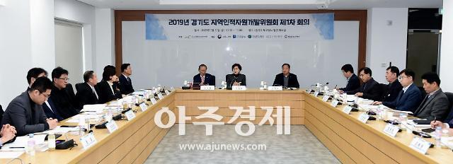경기도 지역인적자원개발위원회, 제1차 본회의 개최