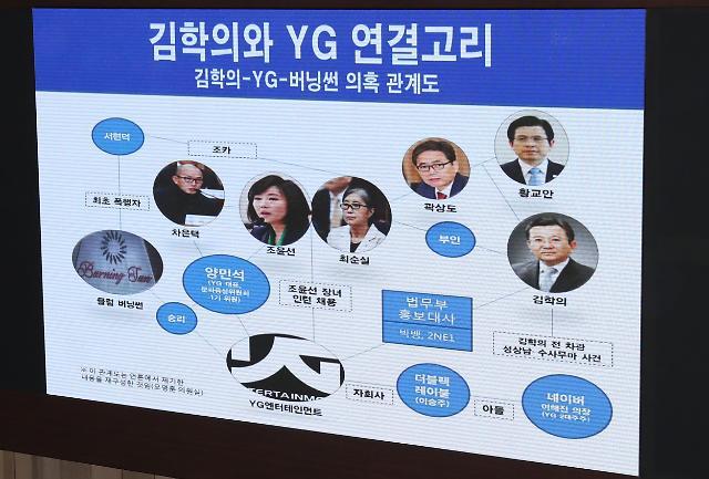 """오영훈 """"'버닝썬 고발' 김상교 최초 폭행자는 최순실 조카"""""""