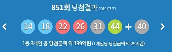 로또851회당첨번호, 로또당첨지역은?…소문난복권명당 포함 8곳