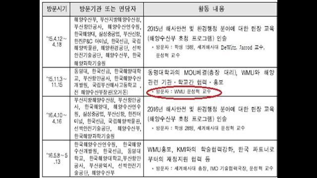 """박주현 """"문성혁 후보자 아들 취업특혜 의혹…특정기간 한국선급 집중 방문"""""""