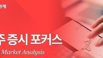 [아주증시포커스] 판 커지는 증권사 초대형 IB 빅5→빅7