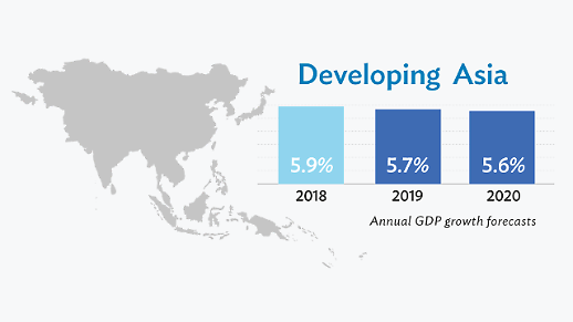 ADB, 올해 아시아 성장률 5.7%...한국 2.5% 예상