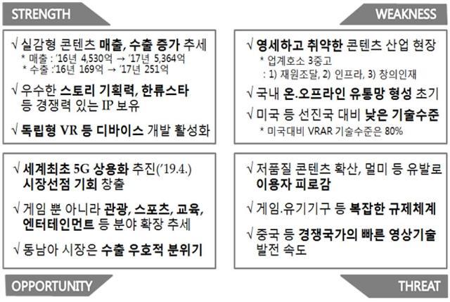 5G시대 대응 위한 실감형 콘텐츠 진흥위 출범