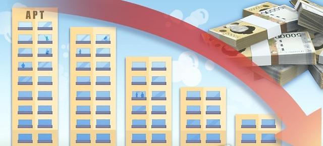 近六成不动产专家预测:一年后首尔房价或下跌