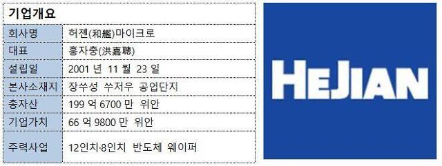 [中 커촹반 상장유망기업 열전-6]눈덩이 적자 반도체企...심사기업 중 유일