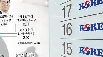 """창립 50주년 별세한 조양호 회장...""""항공업계 큰별 지다"""""""
