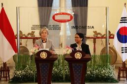.韩外长出席韩印尼双边合作联委会第三次会议.