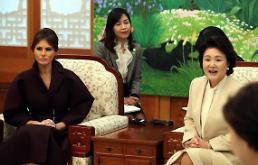 .韩美第一夫人将时隔30年举行单独午餐会.