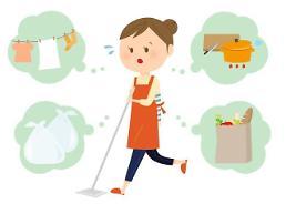 .韩双职工家庭怎么做家务?女性平日家务时间是男性7倍多.