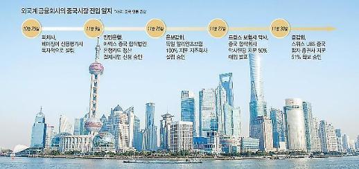 모건스탠리, 중국 합작운용사 최대주주로…中 금융시장 공략하는 외국계 IB들