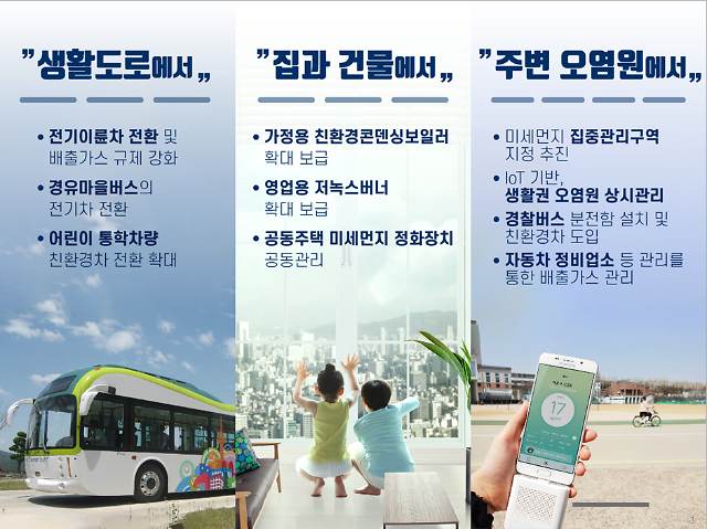 """""""배달용 오토바이·마을버스, 전기차로 교체""""…미세먼지 관리 더 촘촘해진다"""