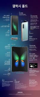 갤럭시 폴드 vs 메이트X, 삼성-화웨이 폴더블폰 韓中전