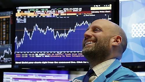 【环球股市】前一天业绩不佳后 仅过一天就成功反弹..道琼斯指数↑0.26%