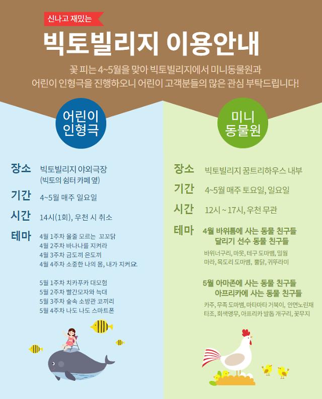 렛츠런파크 부산경남, 가족나들이 코스인 미니동물원, 어린이인형극 동시 운영