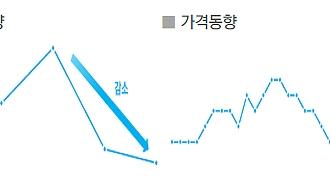 '천안' 주택시장 활력 찾나? 알짜 단지 주목