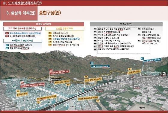 강북구 4.19사거리 일대, 역사·문화예술·여가 중심지로 재탄생