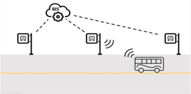 인하대, 버스가 달리며 전국 곳곳 미세먼지 측정하는 기술 제안