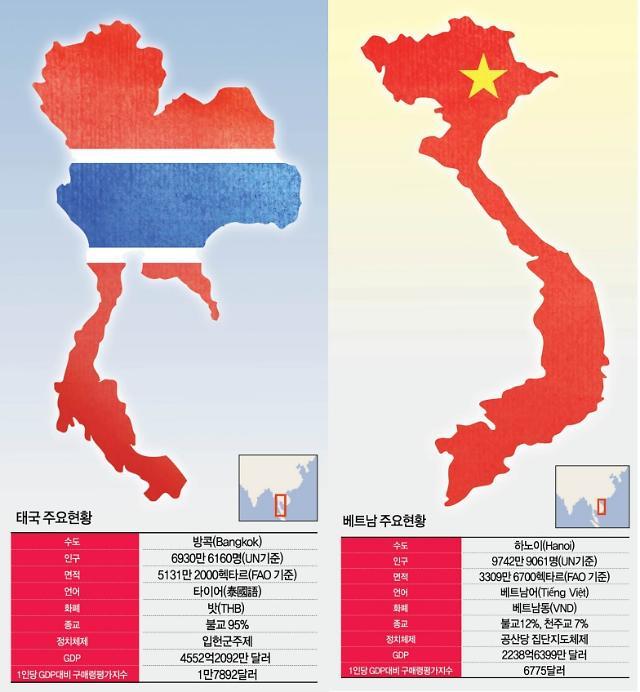 [베트남 인사이드]불붙는 인도차이나, 베트남 vs 태국 헤게모니 쟁탈전