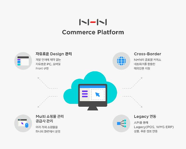 NHN, 중대형 쇼핑몰 구축위한 클라우드 서비스 'NCP' 선봬