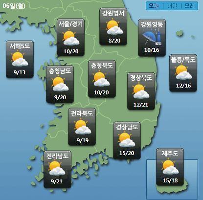 [날씨 예보] 입하 5월 6일 대체공휴일, 전국 선선…미세먼지 농도도 보통