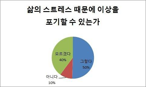 """[특파원스페셜]막막하다는 중국의 10대…""""이상은 포기하고 집값 걱정"""""""